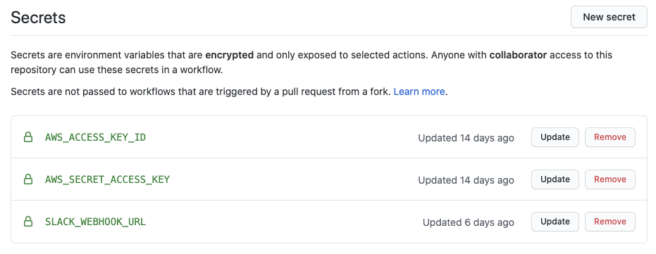 GitHub Secrets IAM drift detection