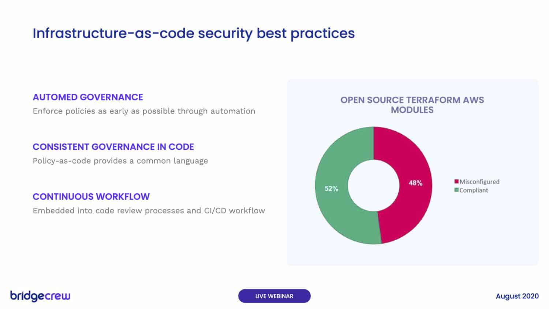 Infrastructure as code best practices