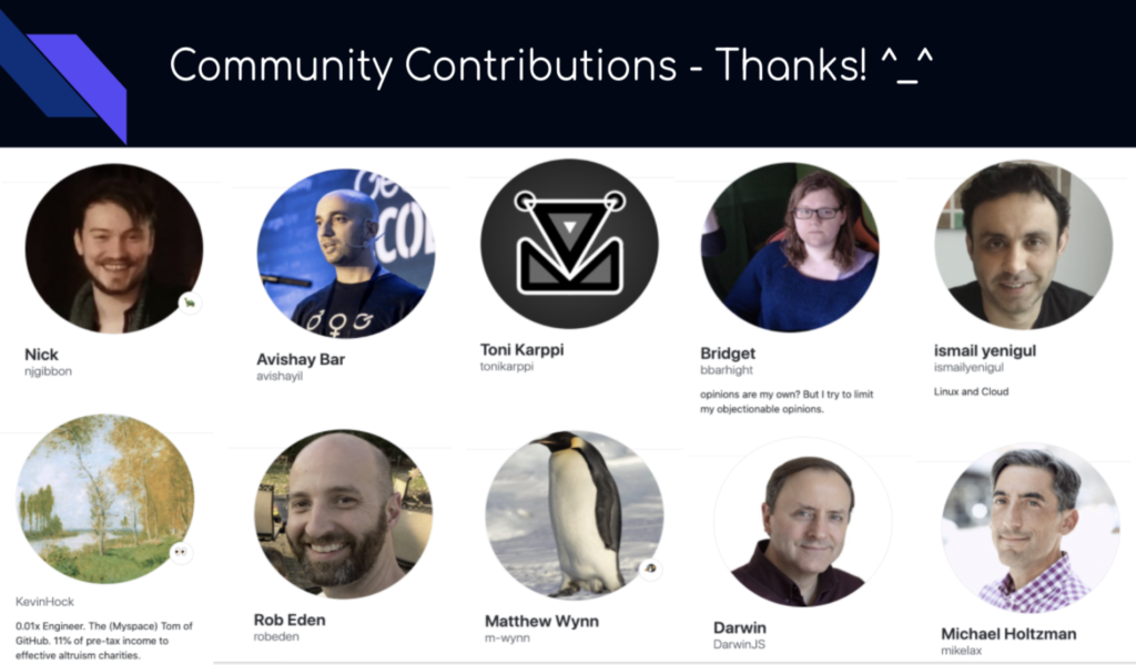 Codified security open source contributors