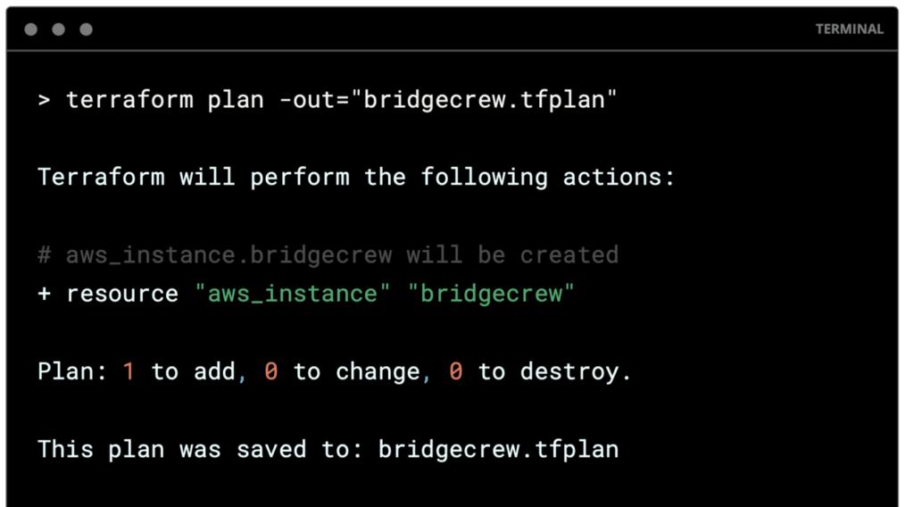 Terraform code slide 2