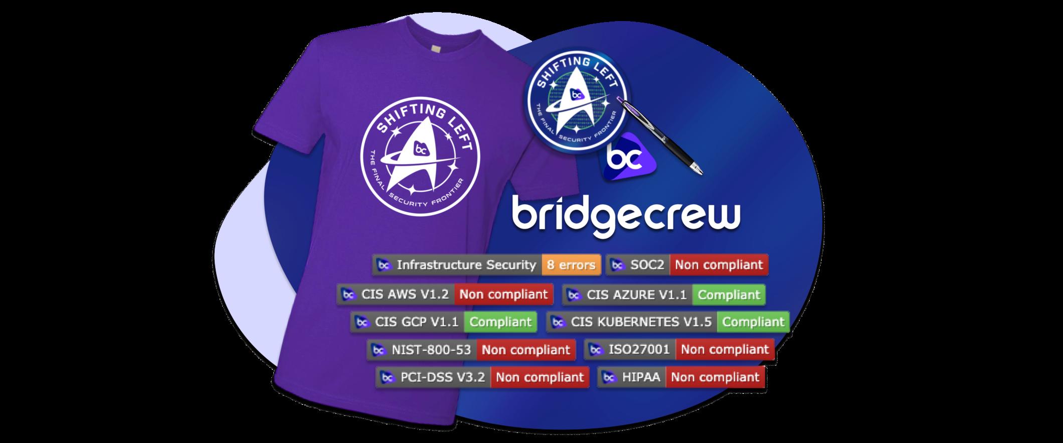 ReadMe Badges for Bridgecrew Swag